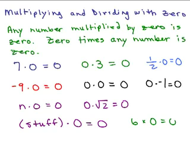 Multiplying and Dividing with Zero Help Video in Middle School – Multiplying and Dividing Negative Numbers Worksheet