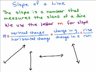 Graphing 9 - Intro to slope preview image
