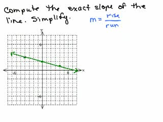 Graphing 10 - Finding slope from a graph preview image