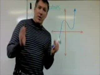Derivatives / Rules of Derivatives videos