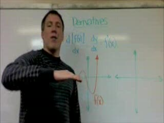Derivatives Part 3 preview image