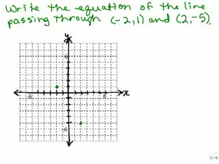 Graphing 21 - Writing Equation from two points 1 preview image