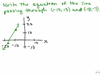 Graphing 22 - Writing Equation from two points 2 preview image