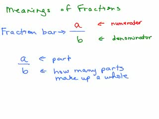 Equivalent Fractions / Reducing videos