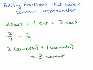 How to Add Fractions with a common denominator part 1 preview image