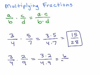 How to Multiply Fractions Part 1 preview image