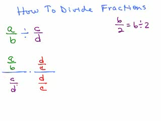 How to Divide Fractions preview image