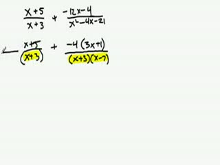 Adding / Subtracting Rational Expressions videos