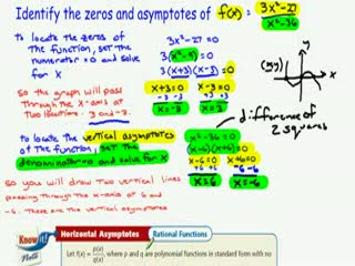Vertical and Horiztonal Asymptotes of Rational Function preview image