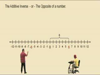 Additive Inverse and Absolute Value preview image