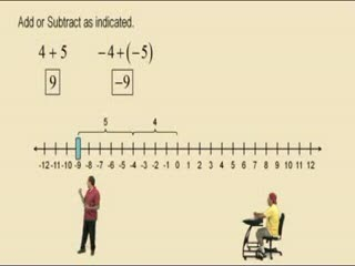 Addition and Subtraction preview image