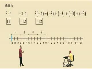 Multiplication and Division preview image