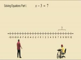 Solving Linear Equations Part 1 preview image