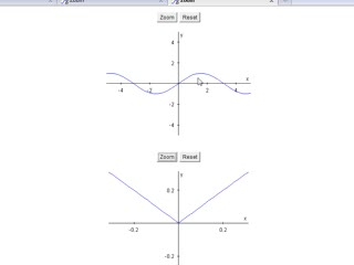 Linear Approximations videos