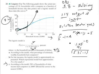 Solving Non-Linear Model Equations preview image