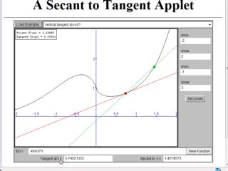 Tangent Lines and Slope videos