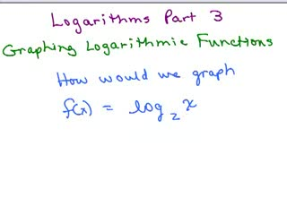 Logarithms 3 preview image