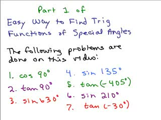 Trig functions special angles 1 preview image