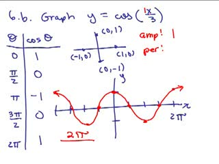 Trig Review Part 3 preview image