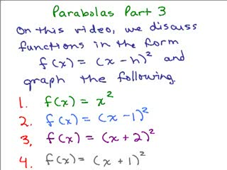 Parabolas 3 preview image