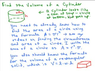 Volume of a Cylinder preview image