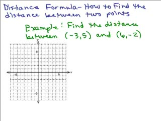 Distance Formula between 2 Pts Part 1 preview image