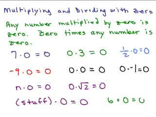 Multiplying and Dividing with Zero preview image