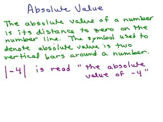 Absolute Value of a Number preview image