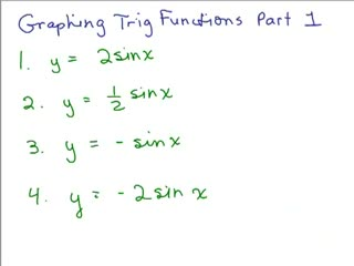 Graphing Trig Functions Handout preview image