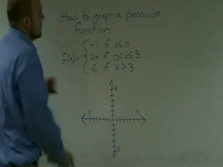 Graphing Piecewise Functions preview image