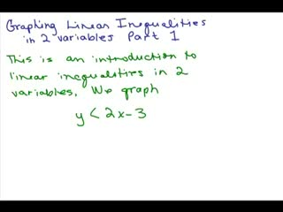 Graph Linear Inequalities 2 variables Part 1 preview image