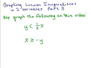 Graph Linear Inequalities 2 variables Part 3 preview image