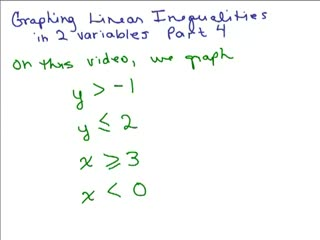 Graph Linear Inequalities 2 variables Part 4 preview image