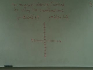 Graphing Absolute Value Function preview image