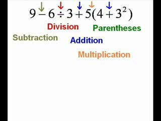 Order of Operations preview image