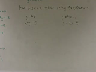 Solving a System of Equations using Substitution preview image