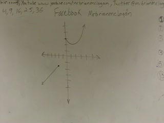 Domain and Range of a Piecewise Function Graph preview image