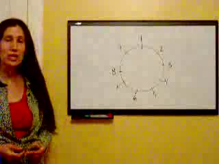 Vedic Math: 9 Point Circle preview image