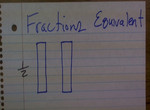 Finding Equivalent Fractions preview image
