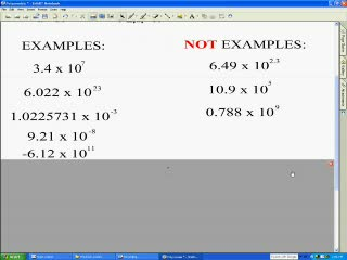 Scientific Notation videos