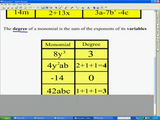 Introduction to Polynomials preview image