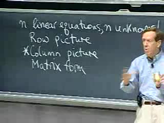 Geometry of Linear Equations videos