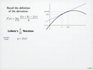 Leibniz Notation and the Chain Rule preview image