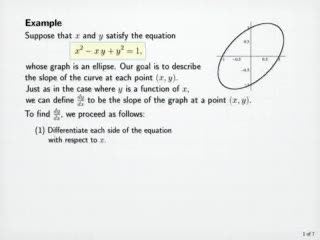 Implicit Differentiation videos