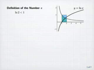 The Exponential Function preview image
