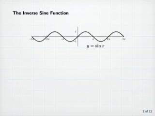 The Inverse Trigonometric Functions preview image