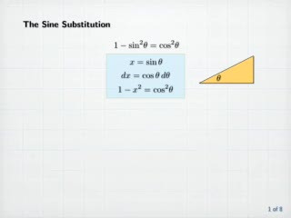 Trig Substitution videos