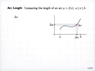 Arc Length and Surface Area preview image