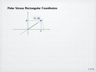 Polar Coordinates and Calculations videos