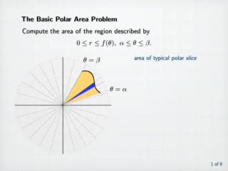 Areas and Lengths Using Polar Coordinates preview image